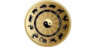 Tips Feng Shui Keberuntungan Untuk 12 Shio