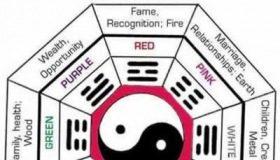10 Kriteria Dasar Rumah Ber-Feng Shui Baik