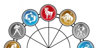 Ramalan Zodiac Minggu Ini