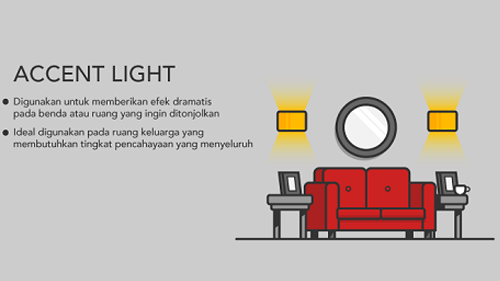 Tips Memilih Efek Pencahayaan Untuk Rumah