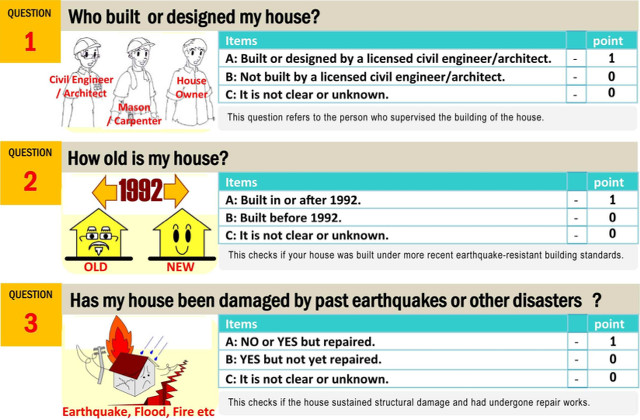 20140219-phivolcs-earthquake-safety-01