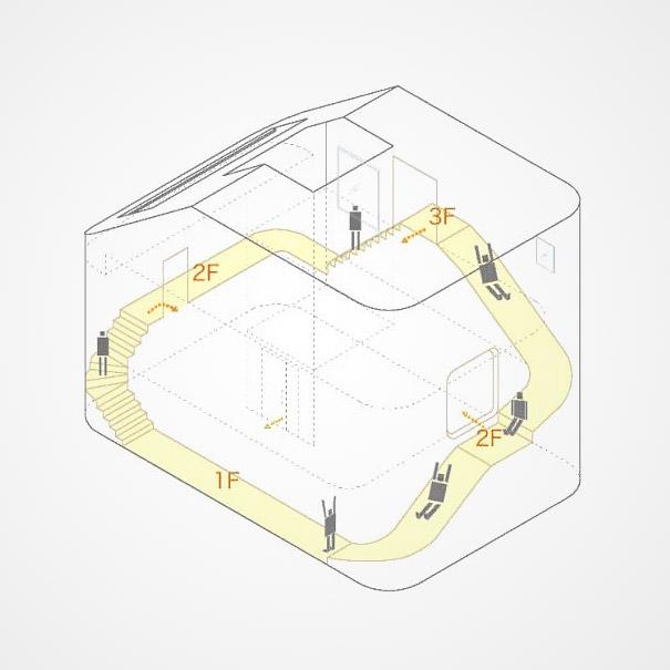 Rumah Luncur / Slide House, Jepang
