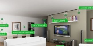 Perangkat Mata-mata Rumah Yang Wajib Dimiliki